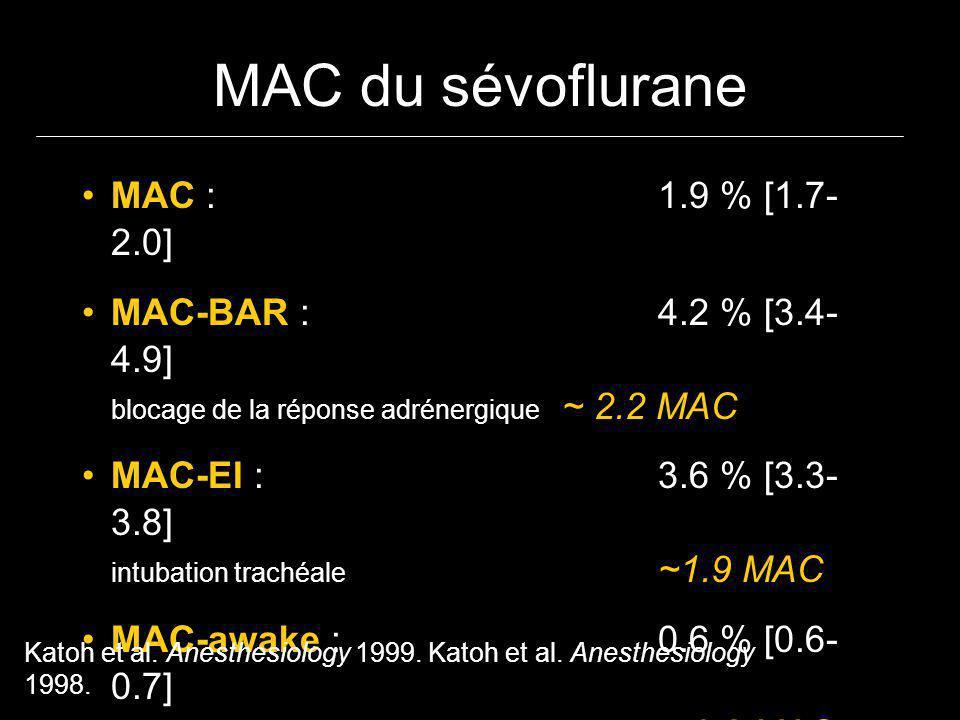 MAC du sévoflurane MAC : 1.9 % [1.7-2.0]